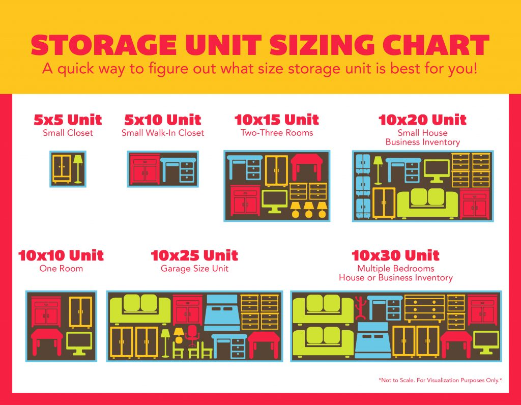 Storage Unit Sizing Chart